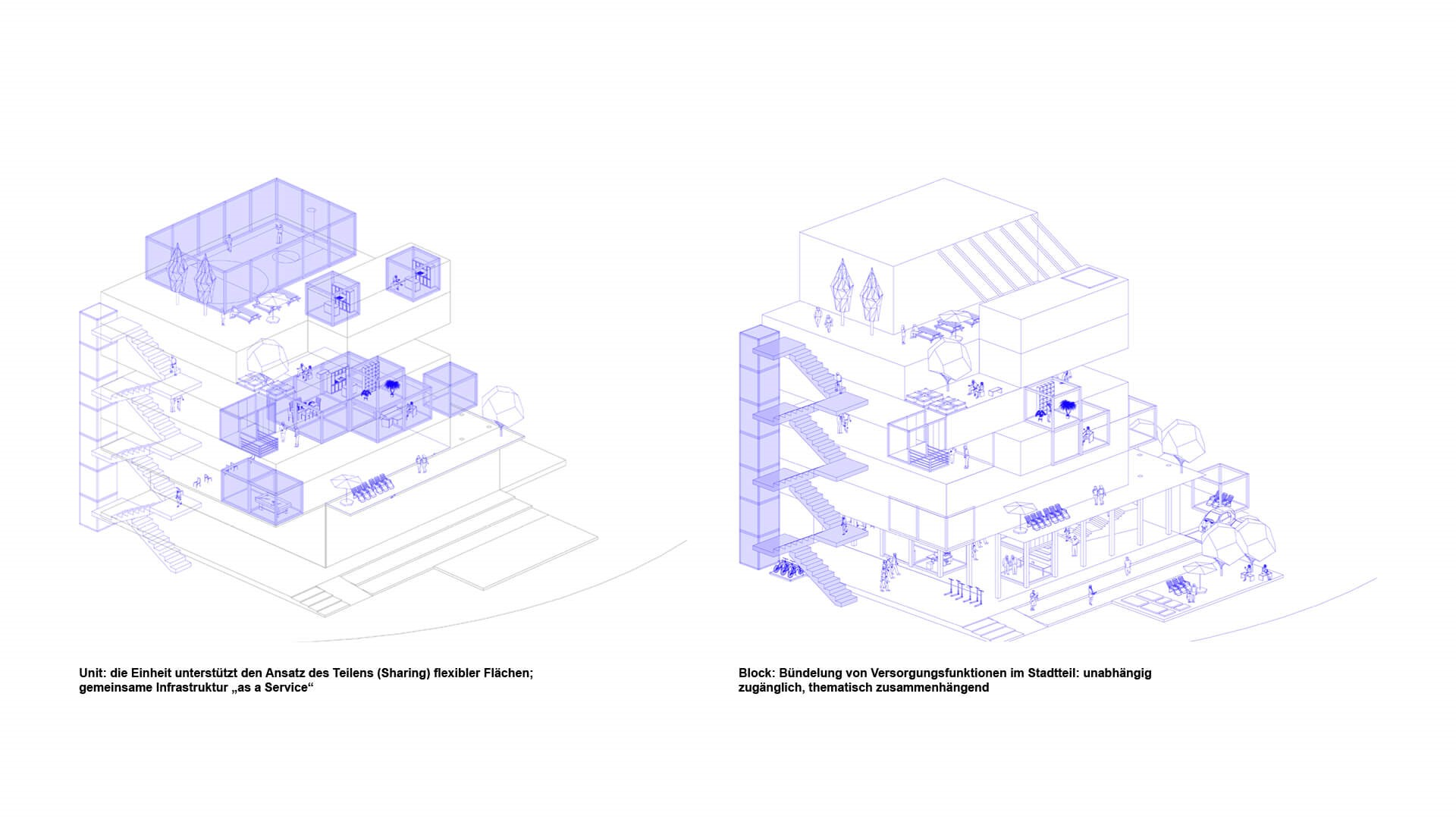 Neue Wohn- und Arbeitsformen ermöglichen flexible und nachhaltige Nutzungen. © InitialDesign