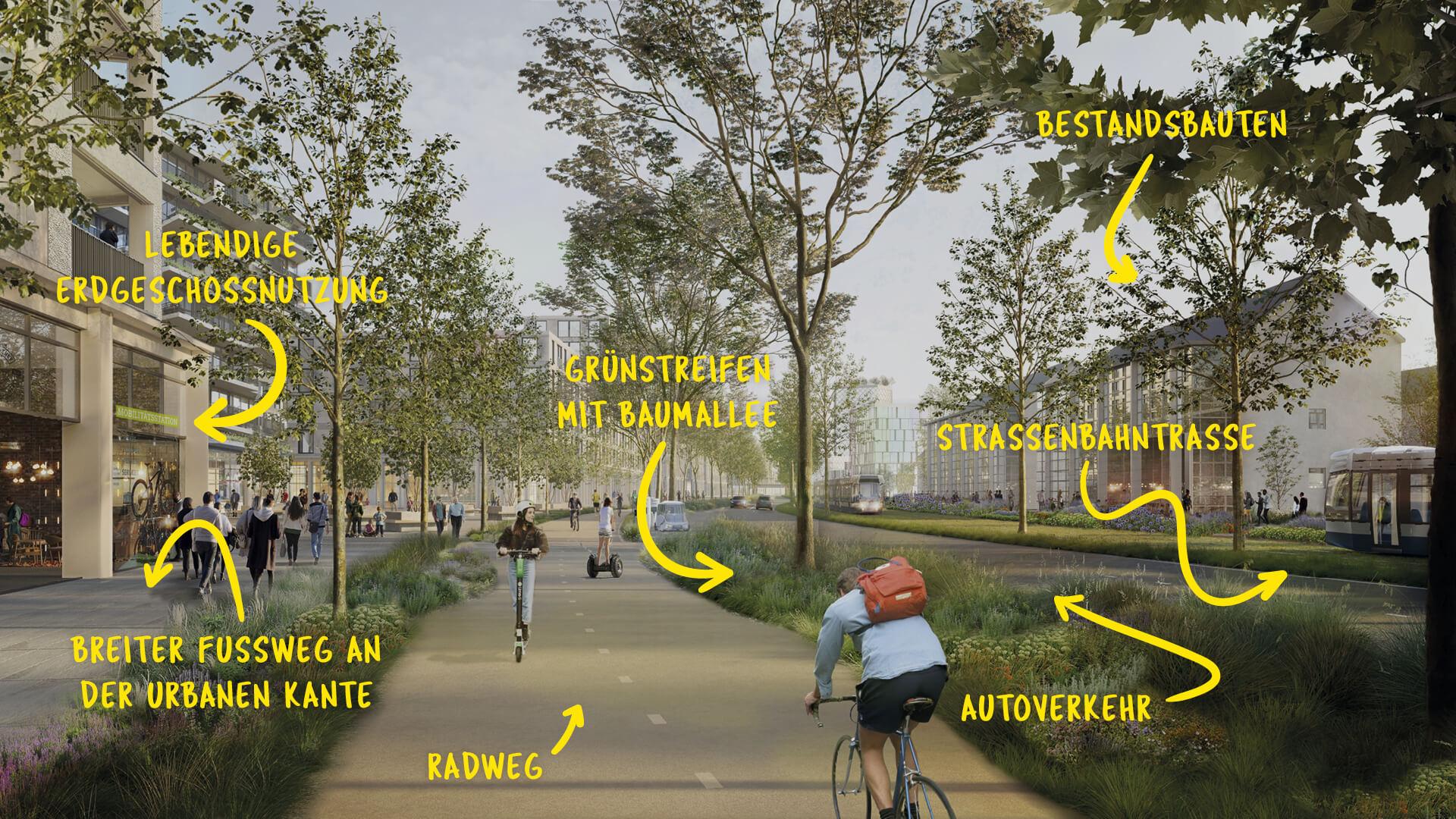Der Parkway (Ringstraße) zeichnet sich durch einen breiten Fußweg an der urbanen Kante und eine gerechte Aufteilung des Verkehrsraumes aus. © KCAP