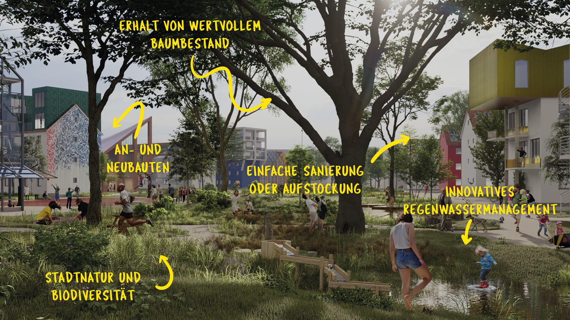 """In den """"grünen Fingern"""" entfaltet sich eine lebendige Stadtnatur, die  Lebensräume für Menschen, Tiere und Pflanzen bietet. © KCAP"""