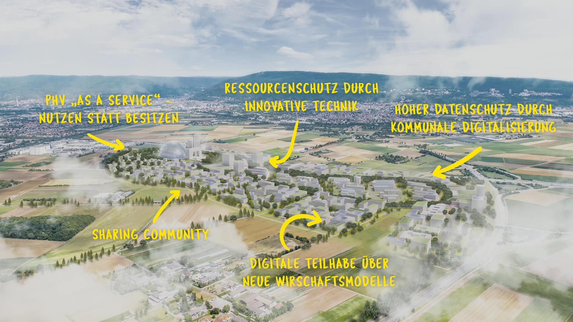 """Im PHV soll die europäische Variante einer digitalen """"Smart City"""" entstehen – und für Lebensqualität und Datenschutz zugleich sorgen. © KCAP"""